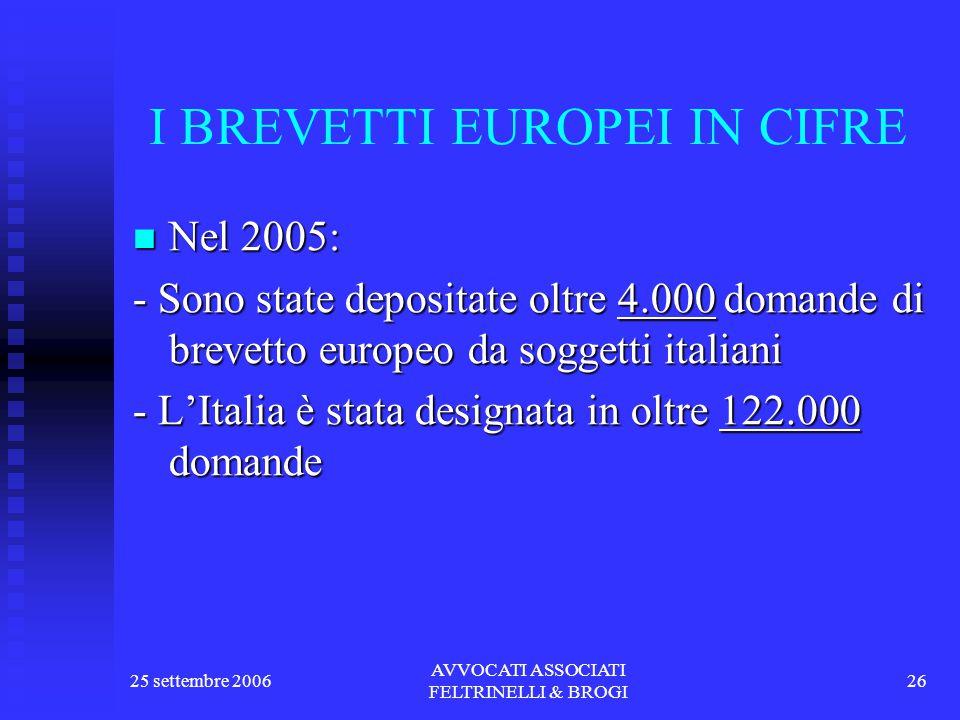 25 settembre 2006 AVVOCATI ASSOCIATI FELTRINELLI & BROGI 26 I BREVETTI EUROPEI IN CIFRE Nel 2005: Nel 2005: - Sono state depositate oltre 4.000 domande di brevetto europeo da soggetti italiani - L'Italia è stata designata in oltre 122.000 domande