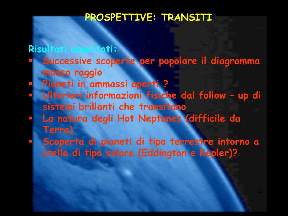 PROSPETTIVE: TRANSITI Risultati aspettati:  Successive scoperte per popolare il diagramma massa raggio  Pianeti in ammassi aperti .