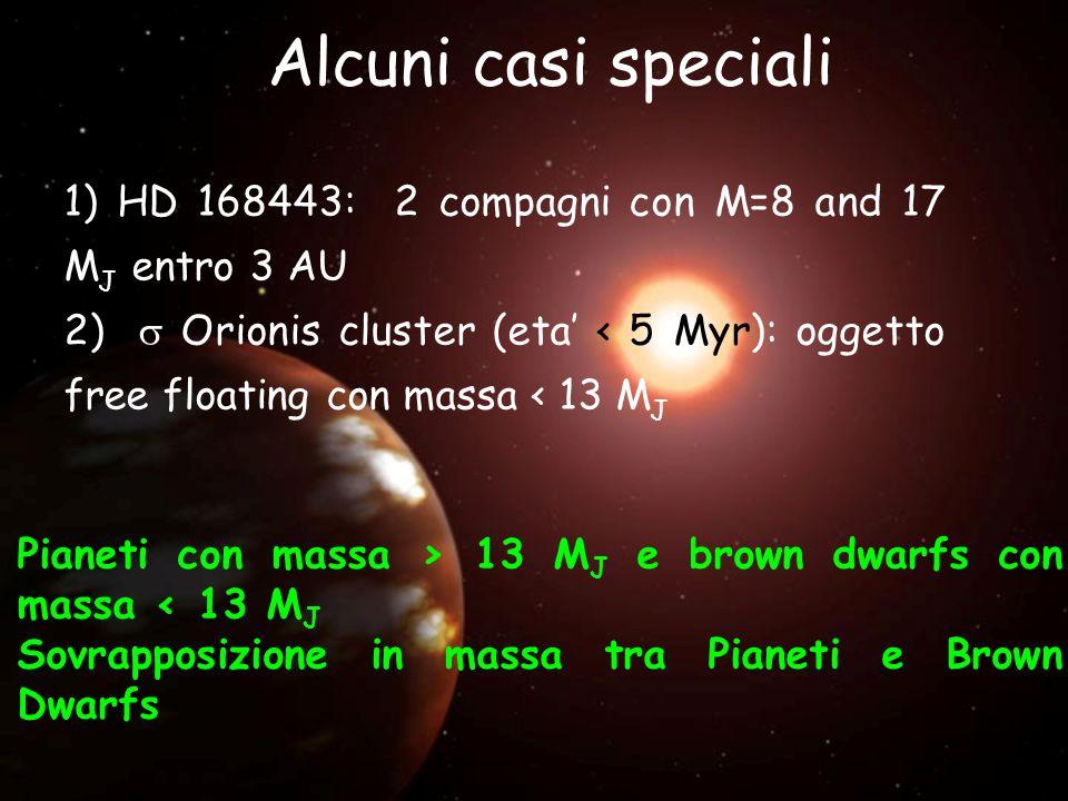 1) HD 168443: 2 compagni con M=8 and 17 M J entro 3 AU 2)  Orionis cluster (eta' < 5 Myr): oggetto free floating con massa < 13 M J Pianeti con massa > 13 M J e brown dwarfs con massa < 13 M J Sovrapposizione in massa tra Pianeti e Brown Dwarfs Alcuni casi speciali