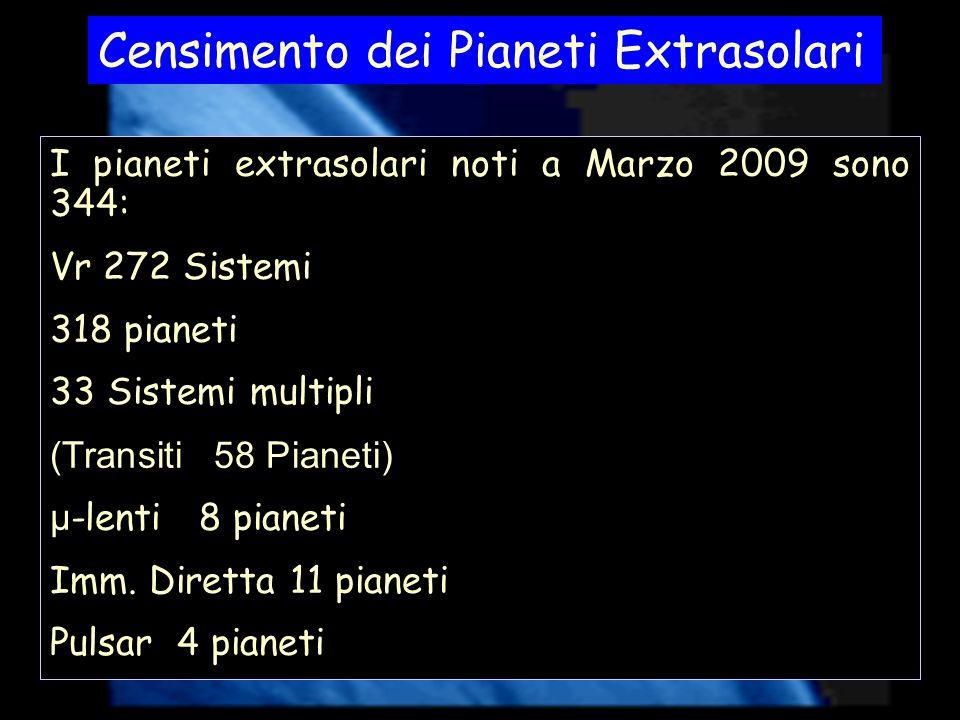Censimento dei Pianeti Extrasolari I pianeti extrasolari noti a Marzo 2009 sono 344: Vr 272 Sistemi 318 pianeti 33 Sistemi multipli (Transiti 58 Pianeti) μ -lenti 8 pianeti Imm.