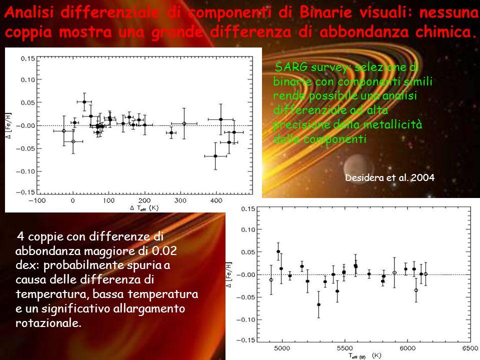 Analisi differenziale di componenti di Binarie visuali: nessuna coppia mostra una grande differenza di abbondanza chimica.