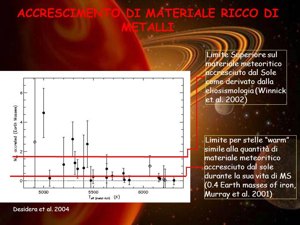ACCRESCIMENTO DI MATERIALE RICCO DI METALLI Limite Superiore sul materiale meteoritico accresciuto dal Sole come derivato dalla eliosismologia (Winnick et al.
