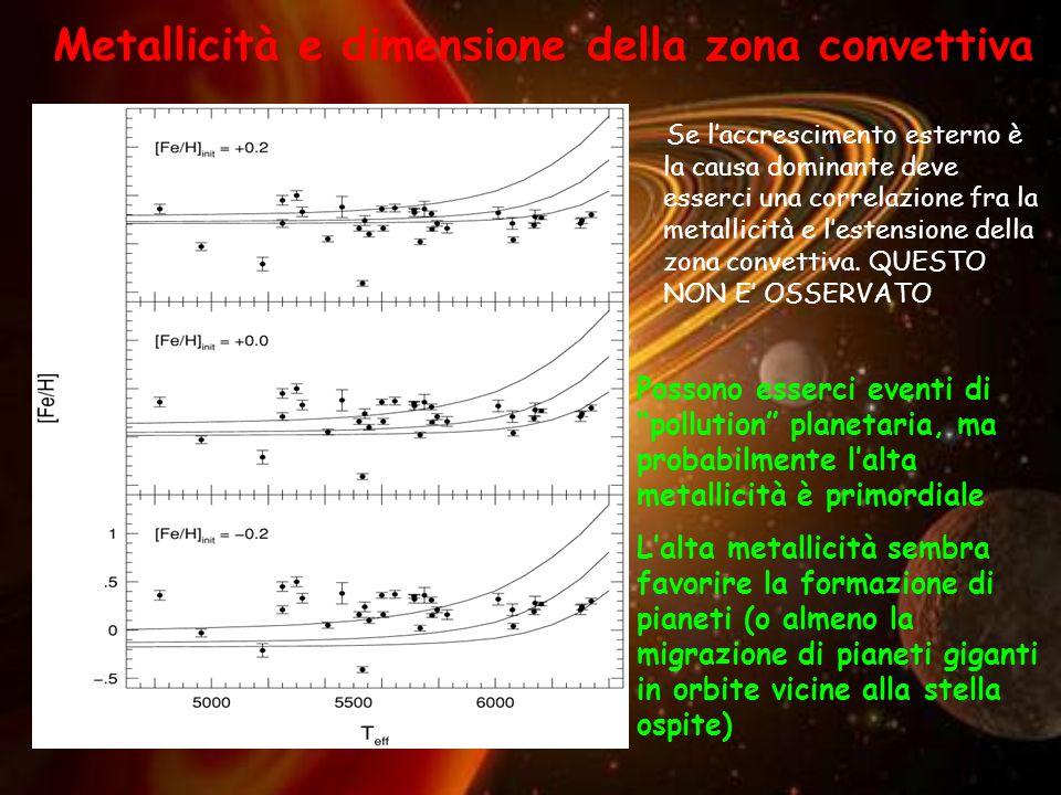 Metallicità e dimensione della zona convettiva Se l'accrescimento esterno è la causa dominante deve esserci una correlazione fra la metallicità e l'estensione della zona convettiva.