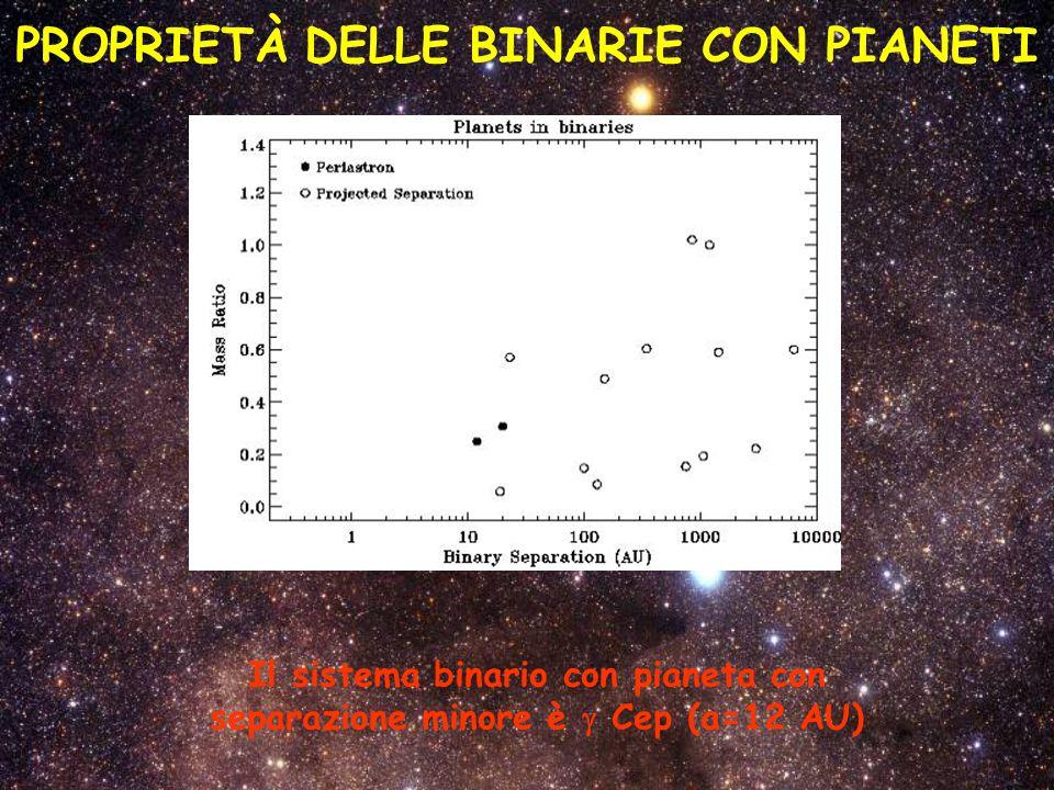 PROPRIETÀ DELLE BINARIE CON PIANETI Il sistema binario con pianeta con separazione minore è  Cep (a=12 AU)