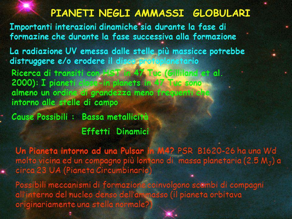 PIANETI NEGLI AMMASSI GLOBULARI Importanti interazioni dinamiche sia durante la fase di formazine che durante la fase successiva alla formazione La radiazione UV emessa dalle stelle più massicce potrebbe distruggere e/o erodere il disco protoplanetario Ricerca di transiti con HST in 47 Tuc (Gilliland et al.