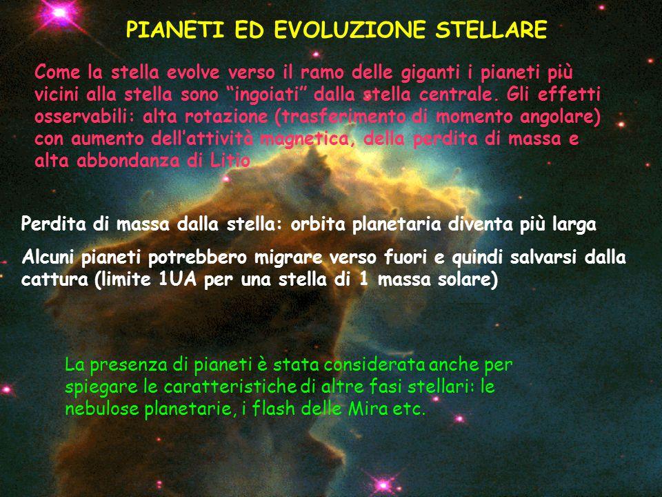 PIANETI ED EVOLUZIONE STELLARE Come la stella evolve verso il ramo delle giganti i pianeti più vicini alla stella sono ingoiati dalla stella centrale.