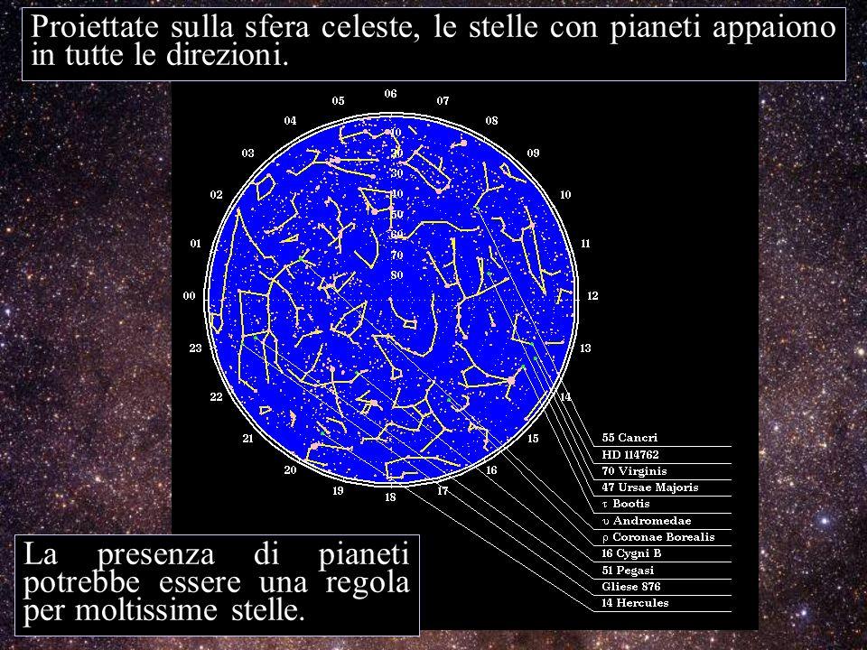 Proiettate sulla sfera celeste, le stelle con pianeti appaiono in tutte le direzioni.