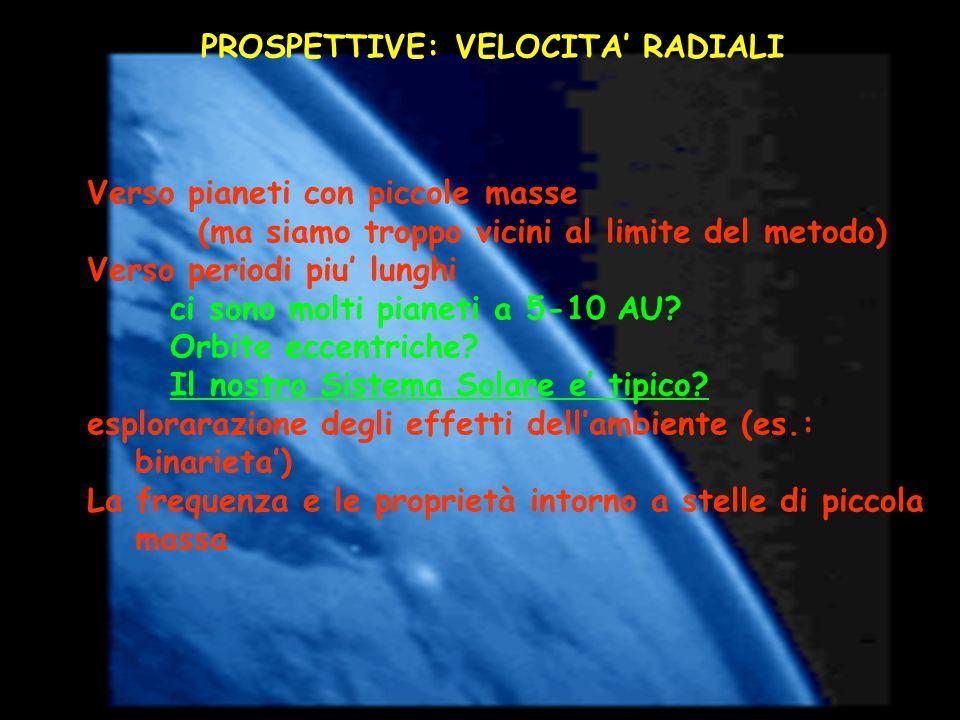 PROSPETTIVE: VELOCITA' RADIALI Verso pianeti con piccole masse (ma siamo troppo vicini al limite del metodo) Verso periodi piu' lunghi ci sono molti pianeti a 5-10 AU.