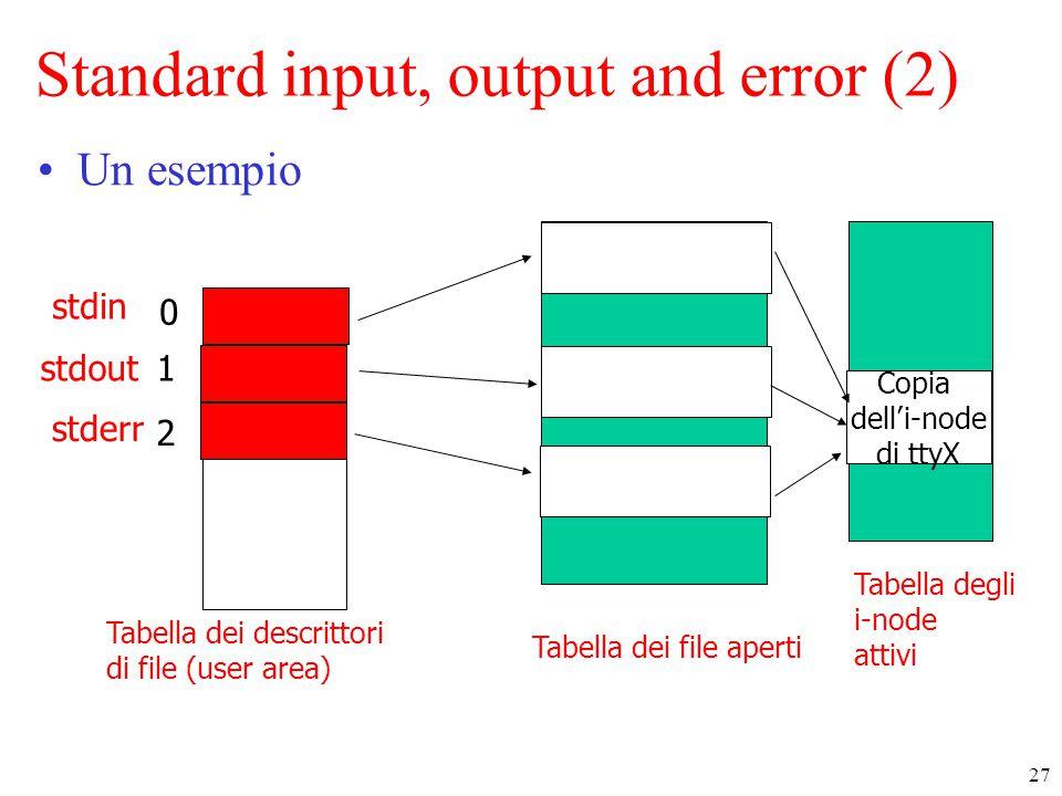 27 Tabella dei descrittori di file (user area) 0 Standard input, output and error (2) Un esempio stdin stdout stderr 1 2 Tabella dei file aperti Copia dell'i-node di ttyX Tabella degli i-node attivi