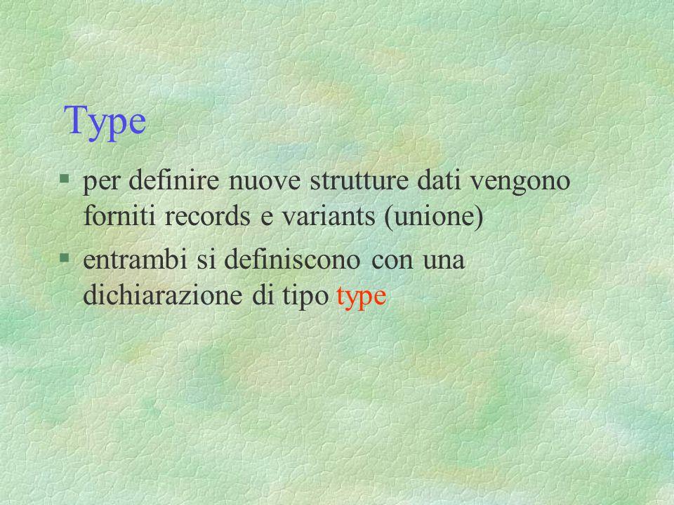 Type §per definire nuove strutture dati vengono forniti records e variants (unione) §entrambi si definiscono con una dichiarazione di tipo type