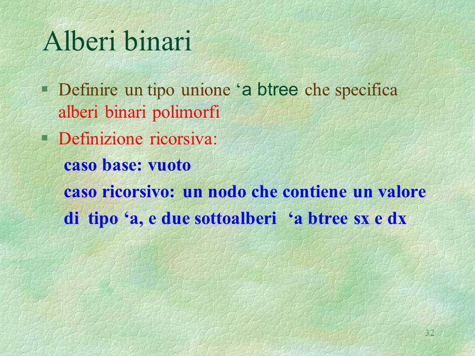 32 Alberi binari  Definire un tipo unione ' a btree che specifica alberi binari polimorfi §Definizione ricorsiva: caso base: vuoto caso ricorsivo: un nodo che contiene un valore di tipo 'a, e due sottoalberi 'a btree sx e dx