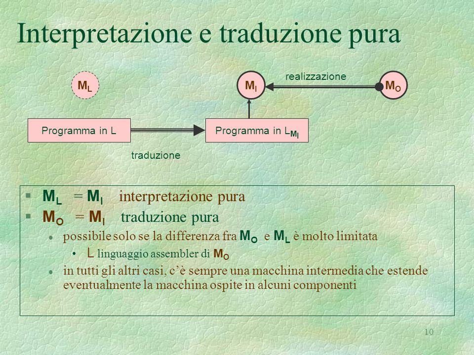 10 Interpretazione e traduzione pura  M L = M I interpretazione pura  M O = M I traduzione pura possibile solo se la differenza fra M O e M L è molto limitata L linguaggio assembler di M O l in tutti gli altri casi, c'è sempre una macchina intermedia che estende eventualmente la macchina ospite in alcuni componenti MLML MIMI MOMO Programma in LProgramma in L M I realizzazione traduzione