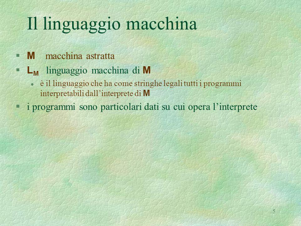 5 Il linguaggio macchina  M macchina astratta  L M linguaggio macchina di M è il linguaggio che ha come stringhe legali tutti i programmi interpretabili dall'interprete di M §i programmi sono particolari dati su cui opera l'interprete