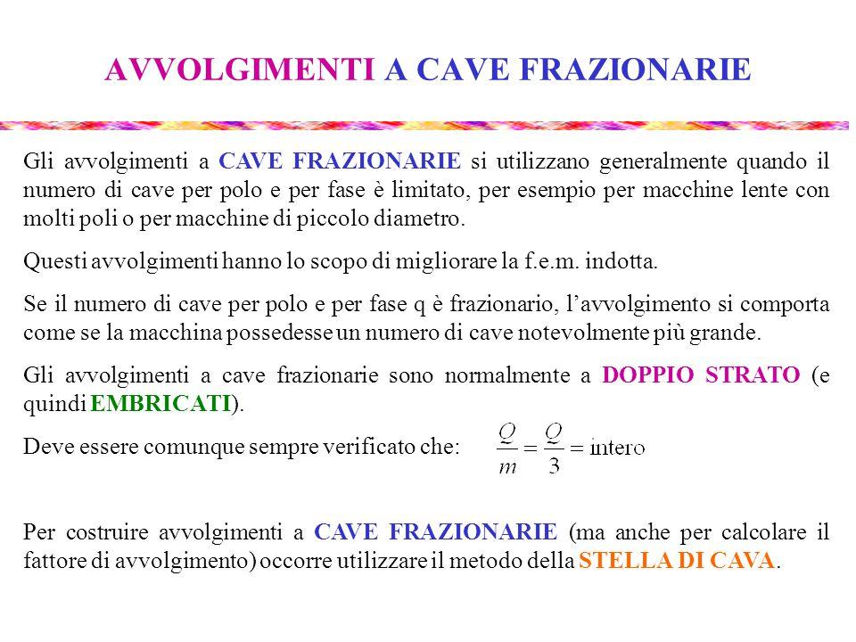 AVVOLGIMENTI A CAVE FRAZIONARIE: GRUPPI DI CAVE Il metodo dei gruppi di cave consiste nel prendere in considerazione il numero di cave frazionario q espresso nella seguente forma: In questo caso, il numero di cave per poli e per fase q è un numero compreso tra 1 e 2 (più vicino a 1).