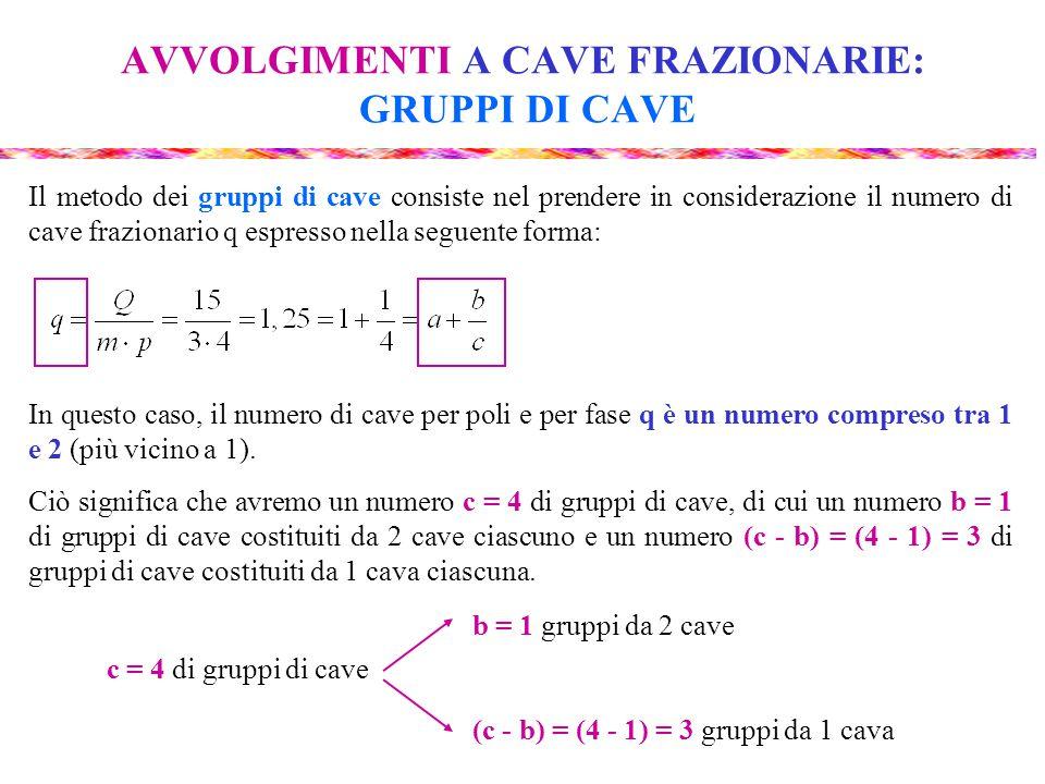 AVVOLGIMENTI A CAVE FRAZIONARIE: GRUPPI DI CAVE Il metodo dei gruppi di cave consiste nel prendere in considerazione il numero di cave frazionario q e