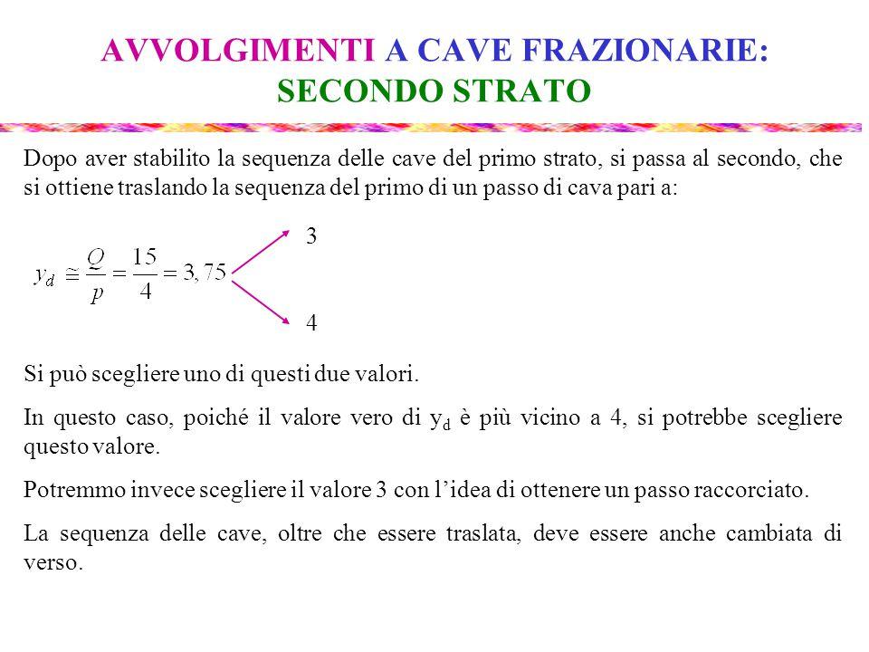 AVVOLGIMENTI A CAVE FRAZIONARIE: SECONDO STRATO Dopo aver stabilito la sequenza delle cave del primo strato, si passa al secondo, che si ottiene trasl