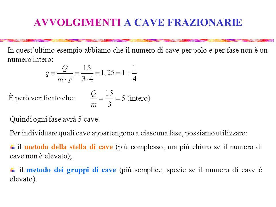AVVOLGIMENTI A CAVE FRAZIONARIE In quest'ultimo esempio abbiamo che il numero di cave per polo e per fase non è un numero intero: È però verificato ch