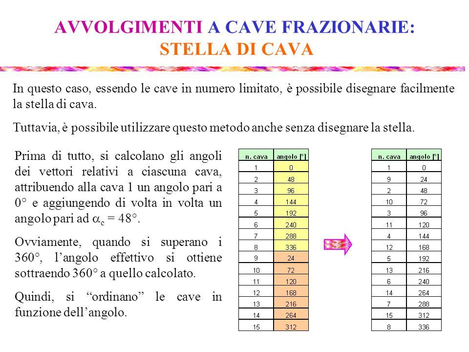 AVVOLGIMENTI A CAVE FRAZIONARIE: STELLA DI CAVA In questo caso, essendo le cave in numero limitato, è possibile disegnare facilmente la stella di cava