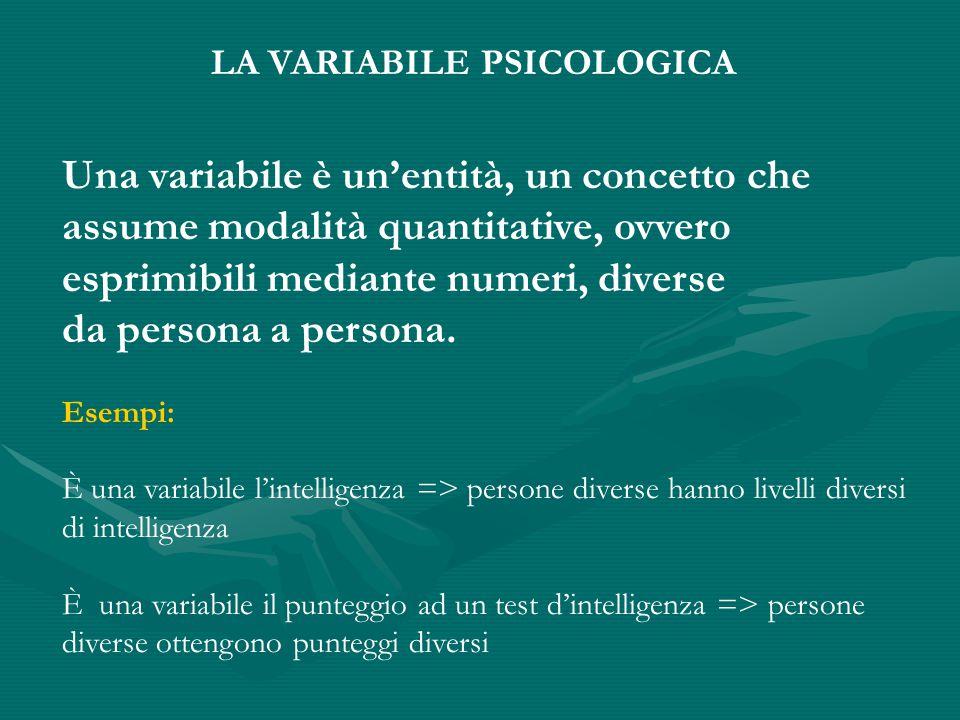 LA VARIABILE PSICOLOGICA Una variabile è un'entità, un concetto che assume modalità quantitative, ovvero esprimibili mediante numeri, diverse da persona a persona.