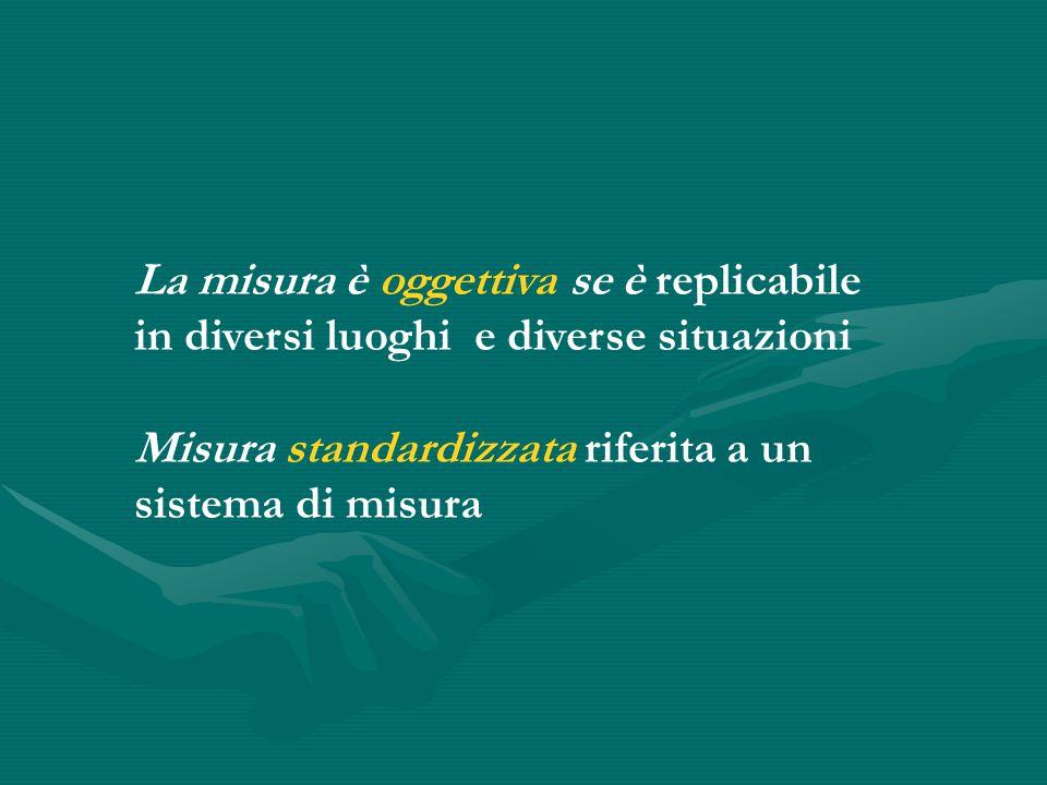 La misura è oggettiva se è replicabile in diversi luoghi e diverse situazioni Misura standardizzata riferita a un sistema di misura