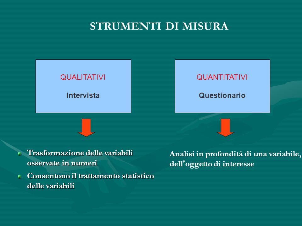 STRUMENTI DI MISURA QUALITATIVI Intervista QUANTITATIVI Questionario Trasformazione delle variabili osservate in numeri Consentono il trattamento statistico delle variabili Analisi in profondità di una variabile, dell oggetto di interesse