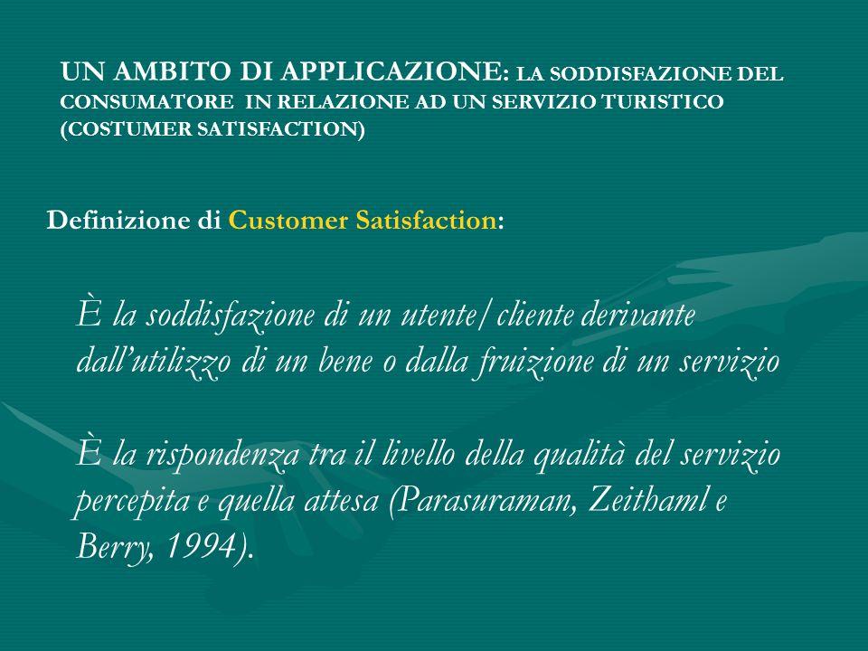 UN AMBITO DI APPLICAZIONE : LA SODDISFAZIONE DEL CONSUMATORE IN RELAZIONE AD UN SERVIZIO TURISTICO (COSTUMER SATISFACTION)  È la soddisfazione di un utente/cliente derivante dall'utilizzo di un bene o dalla fruizione di un servizio È la rispondenza tra il livello della qualità del servizio percepita e quella attesa (Parasuraman, Zeithaml e Berry, 1994) .