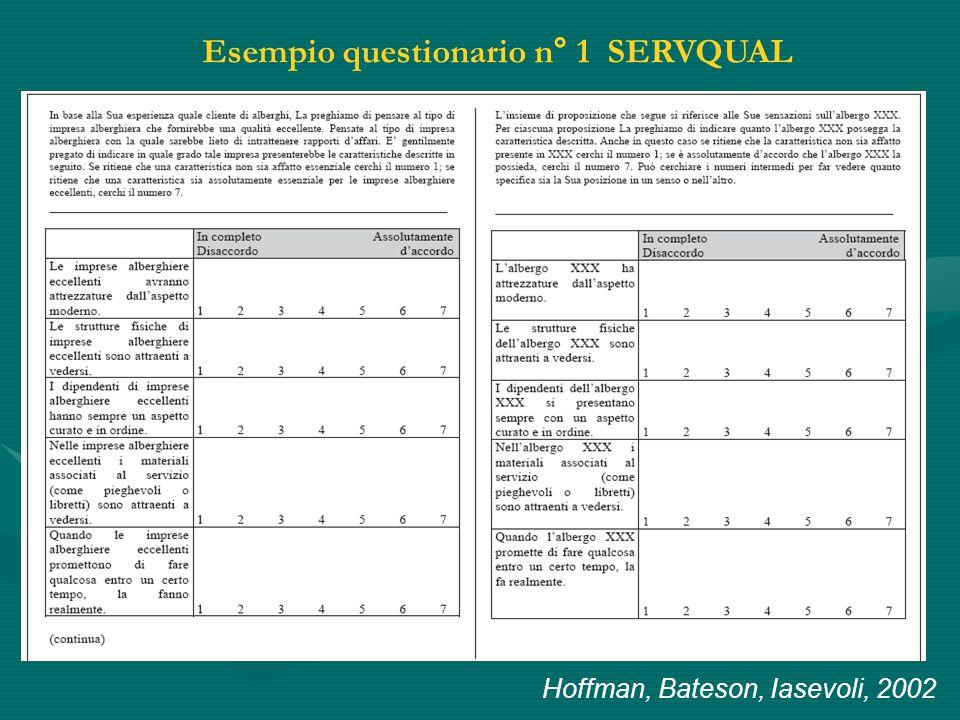 Esempio questionario n° 1 SERVQUAL Hoffman, Bateson, Iasevoli, 2002