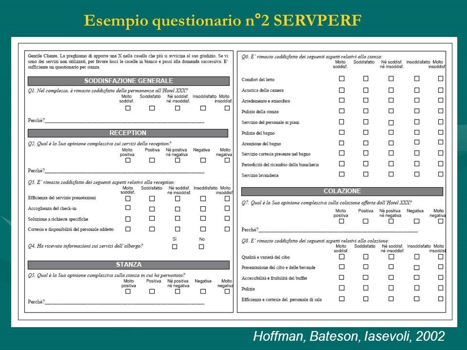 Esempio questionario n°2 SERVPERF Hoffman, Bateson, Iasevoli, 2002