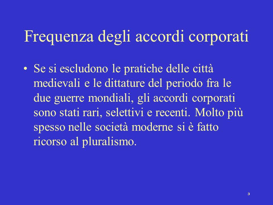2 Definizione di corporatismo (1) Il corporatismo è uno dei possibili tipi di accordo attraverso i quali gli interessi organizzati possono mediare tra