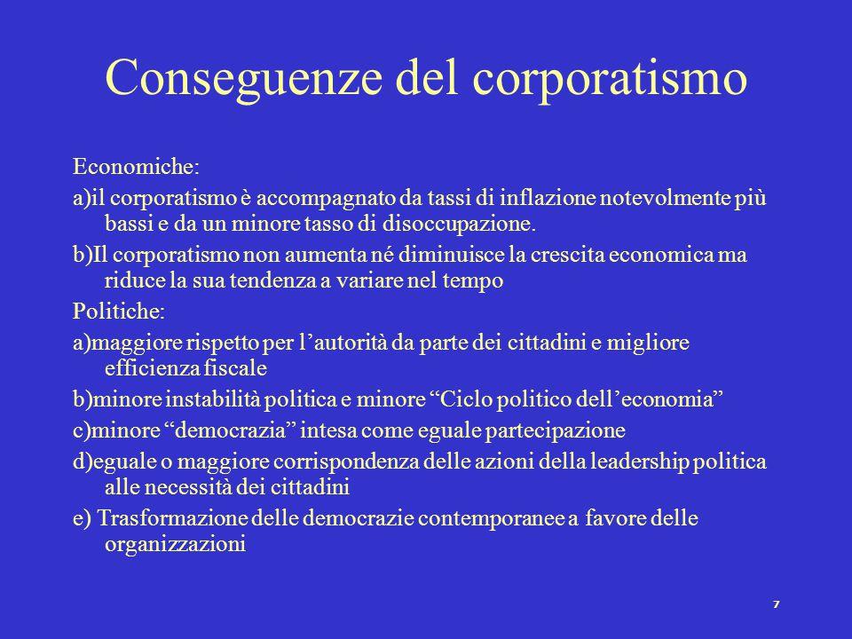 6 PluralistaCorporato 1. Rappresentanza (input) I. Rispetto ai membri Unità multiple, rivendicazioni contrapposte, interazione autonoma,adesione volon