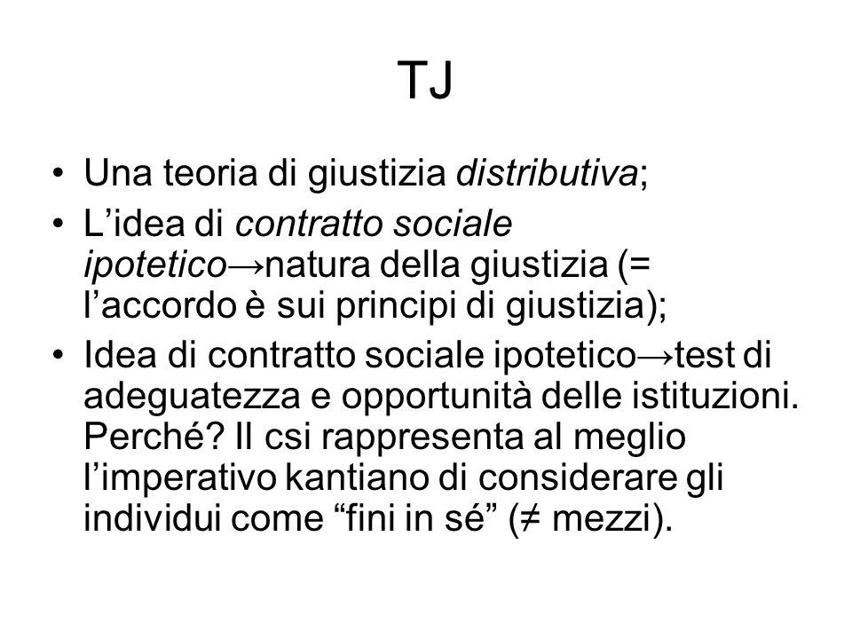 TJ Una teoria di giustizia distributiva; L'idea di contratto sociale ipotetico→natura della giustizia (= l'accordo è sui principi di giustizia); Idea di contratto sociale ipotetico→test di adeguatezza e opportunità delle istituzioni.