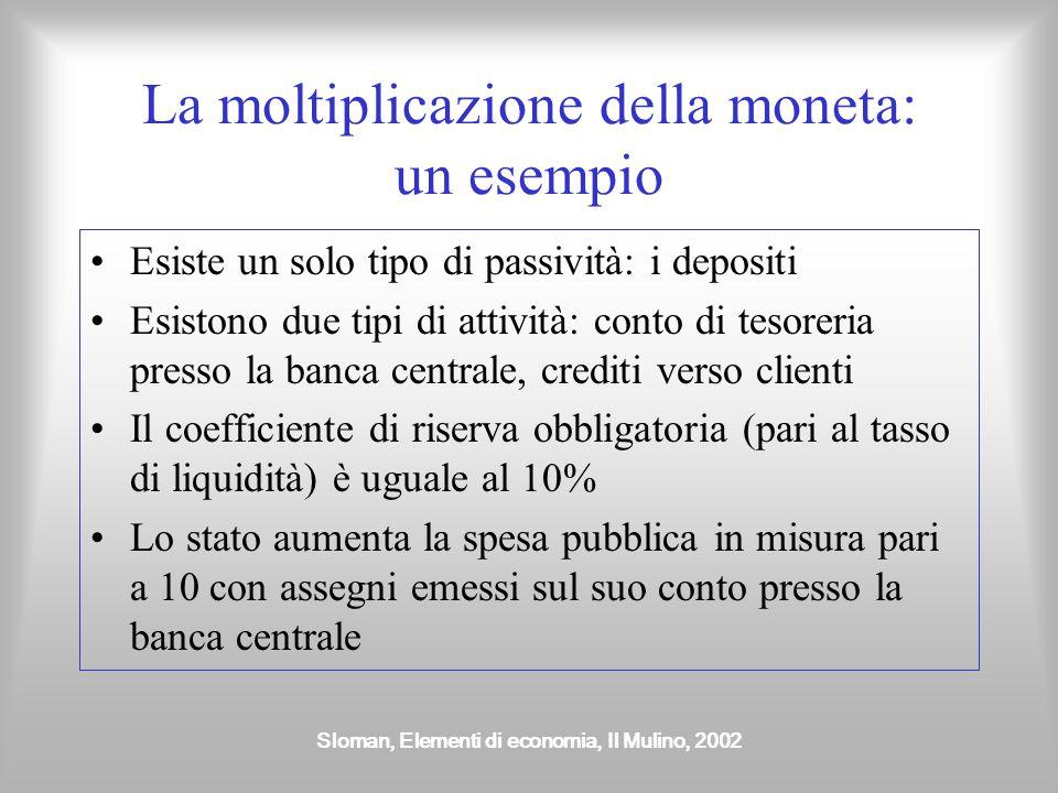 Sloman, Elementi di economia, Il Mulino, 2002 La moltiplicazione della moneta: un esempio Esiste un solo tipo di passività: i depositi Esistono due ti