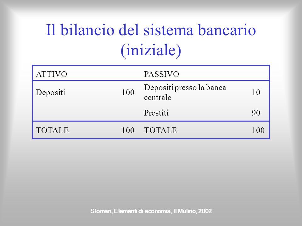 Sloman, Elementi di economia, Il Mulino, 2002 Il bilancio del sistema bancario (iniziale) ATTIVOPASSIVO Depositi100 Depositi presso la banca centrale