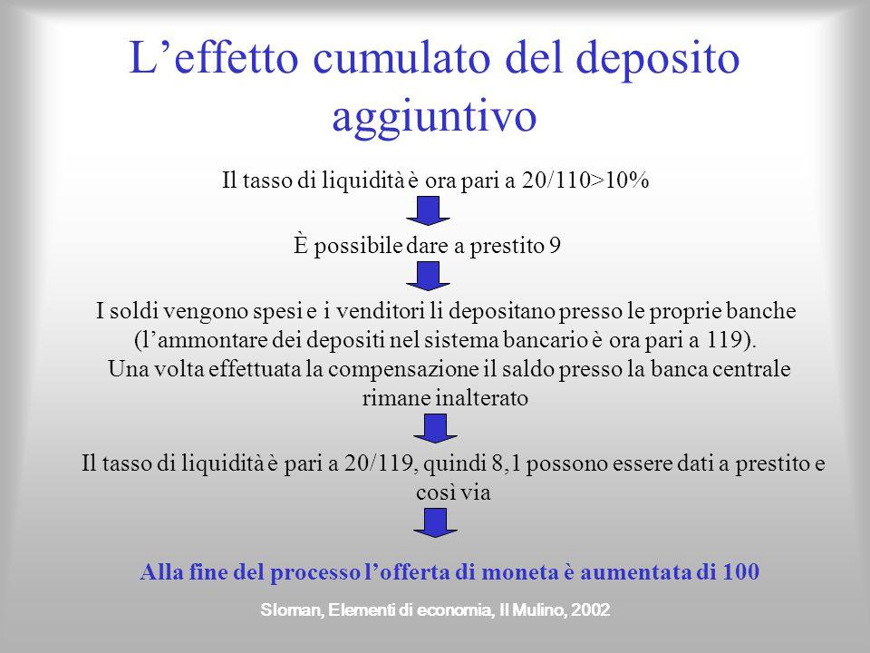 Sloman, Elementi di economia, Il Mulino, 2002 L'effetto cumulato del deposito aggiuntivo Il tasso di liquidità è ora pari a 20/110>10% È possibile dar