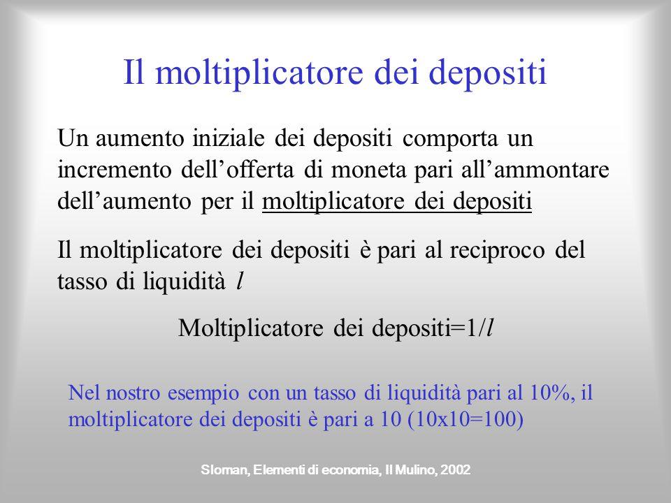 Sloman, Elementi di economia, Il Mulino, 2002 Il moltiplicatore dei depositi Un aumento iniziale dei depositi comporta un incremento dell'offerta di m