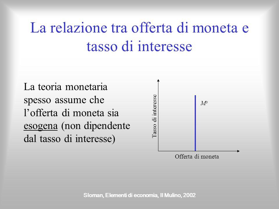 Sloman, Elementi di economia, Il Mulino, 2002 La relazione tra offerta di moneta e tasso di interesse La teoria monetaria spesso assume che l'offerta
