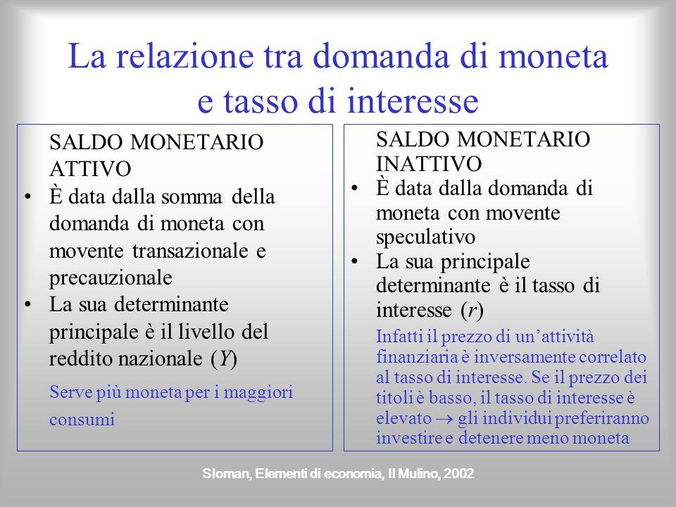 Sloman, Elementi di economia, Il Mulino, 2002 La relazione tra domanda di moneta e tasso di interesse SALDO MONETARIO ATTIVO È data dalla somma della