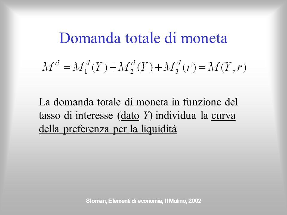 Sloman, Elementi di economia, Il Mulino, 2002 Domanda totale di moneta La domanda totale di moneta in funzione del tasso di interesse (dato Y) individ