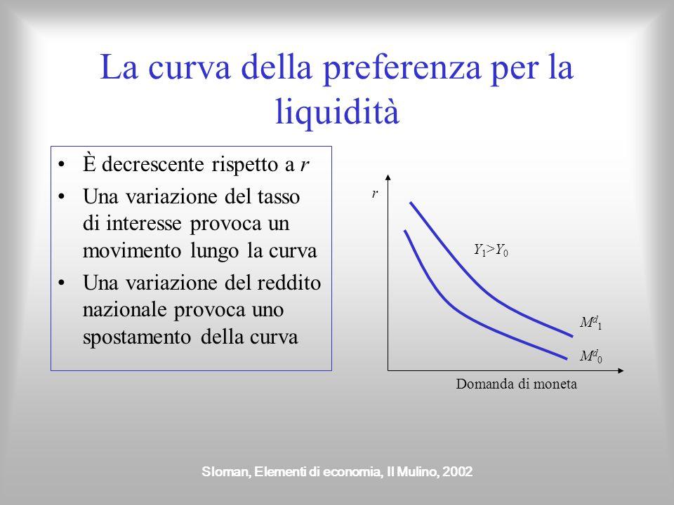 Sloman, Elementi di economia, Il Mulino, 2002 La curva della preferenza per la liquidità È decrescente rispetto a r Una variazione del tasso di intere