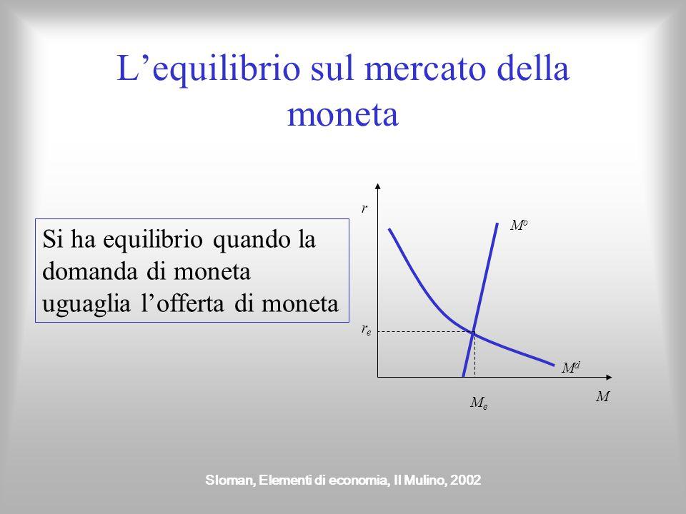 Sloman, Elementi di economia, Il Mulino, 2002 L'equilibrio sul mercato della moneta Si ha equilibrio quando la domanda di moneta uguaglia l'offerta di