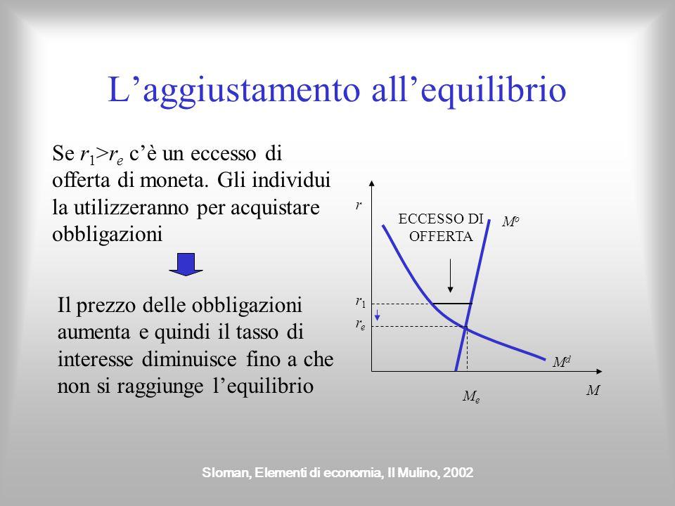 Sloman, Elementi di economia, Il Mulino, 2002 L'aggiustamento all'equilibrio Se r 1 >r e c'è un eccesso di offerta di moneta. Gli individui la utilizz