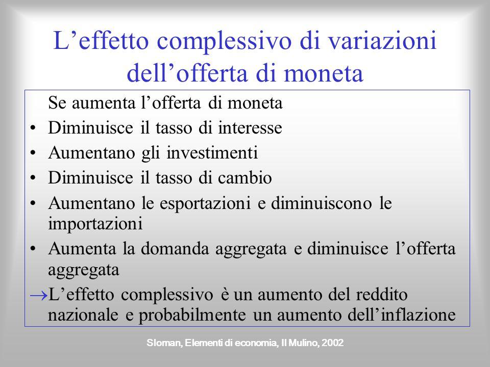 Sloman, Elementi di economia, Il Mulino, 2002 L'effetto complessivo di variazioni dell'offerta di moneta Se aumenta l'offerta di moneta Diminuisce il
