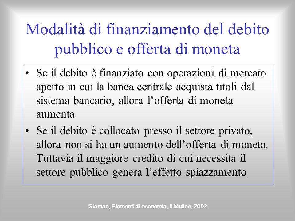 Sloman, Elementi di economia, Il Mulino, 2002 Modalità di finanziamento del debito pubblico e offerta di moneta Se il debito è finanziato con operazio
