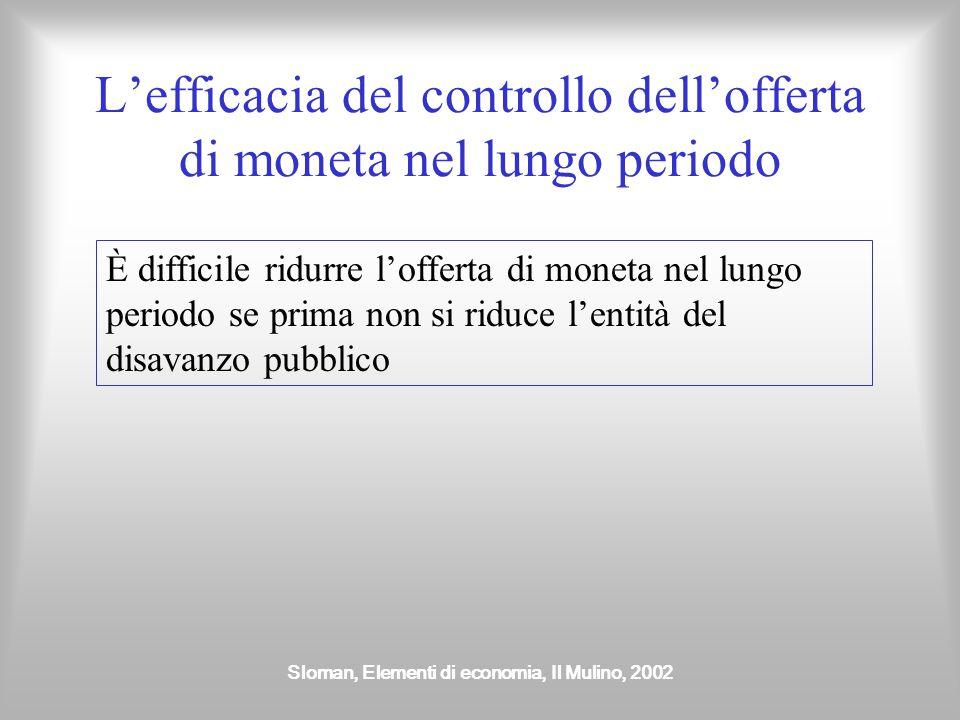 Sloman, Elementi di economia, Il Mulino, 2002 L'efficacia del controllo dell'offerta di moneta nel lungo periodo È difficile ridurre l'offerta di mone