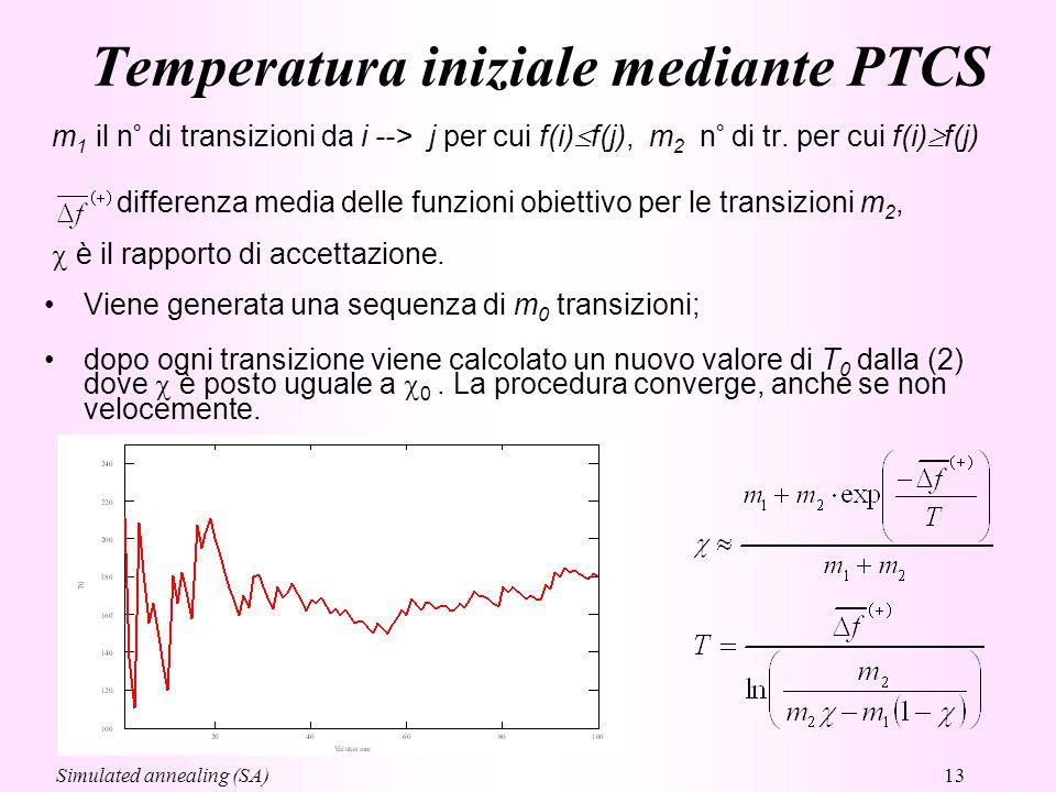 13 Temperatura iniziale mediante PTCS m 1 il n° di transizioni da i --> j per cui f(i)  f(j), m 2 n° di tr.