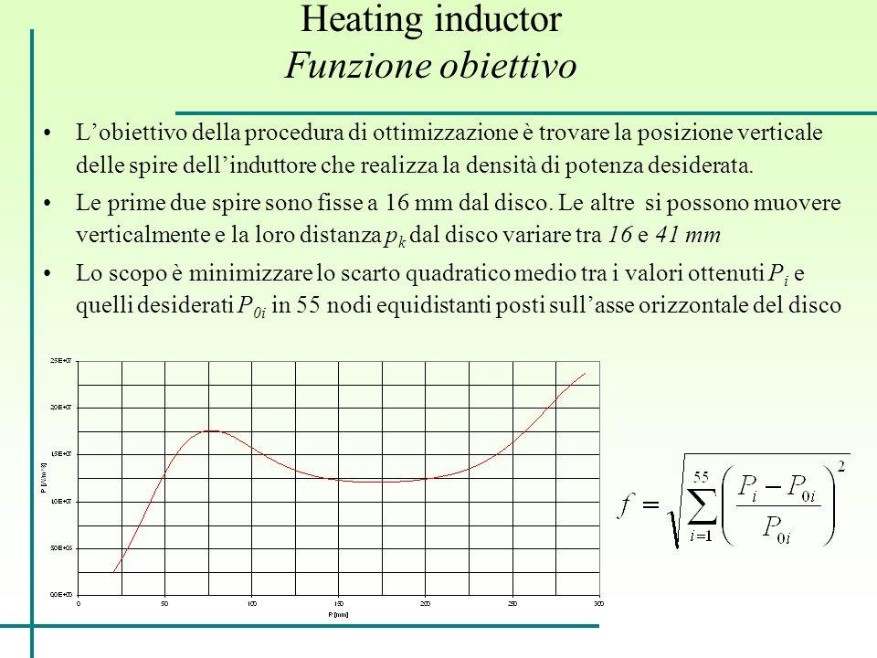 Heating inductor Funzione obiettivo L'obiettivo della procedura di ottimizzazione è trovare la posizione verticale delle spire dell'induttore che realizza la densità di potenza desiderata.