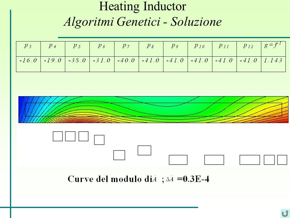 Heating Inductor Algoritmi Genetici - Soluzione