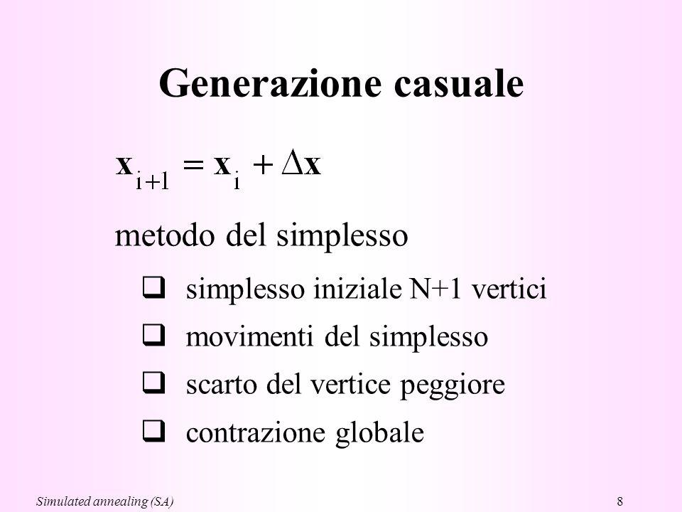 8 Generazione casuale metodo del simplesso  simplesso iniziale N+1 vertici  movimenti del simplesso  scarto del vertice peggiore  contrazione globale Simulated annealing (SA)