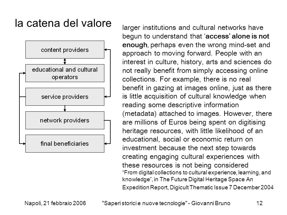 Napoli, 21 febbraio 2006 Saperi storici e nuove tecnologie - Giovanni Bruno12 la catena del valore larger institutions and cultural networks have begun to understand that 'access' alone is not enough, perhaps even the wrong mind-set and approach to moving forward.