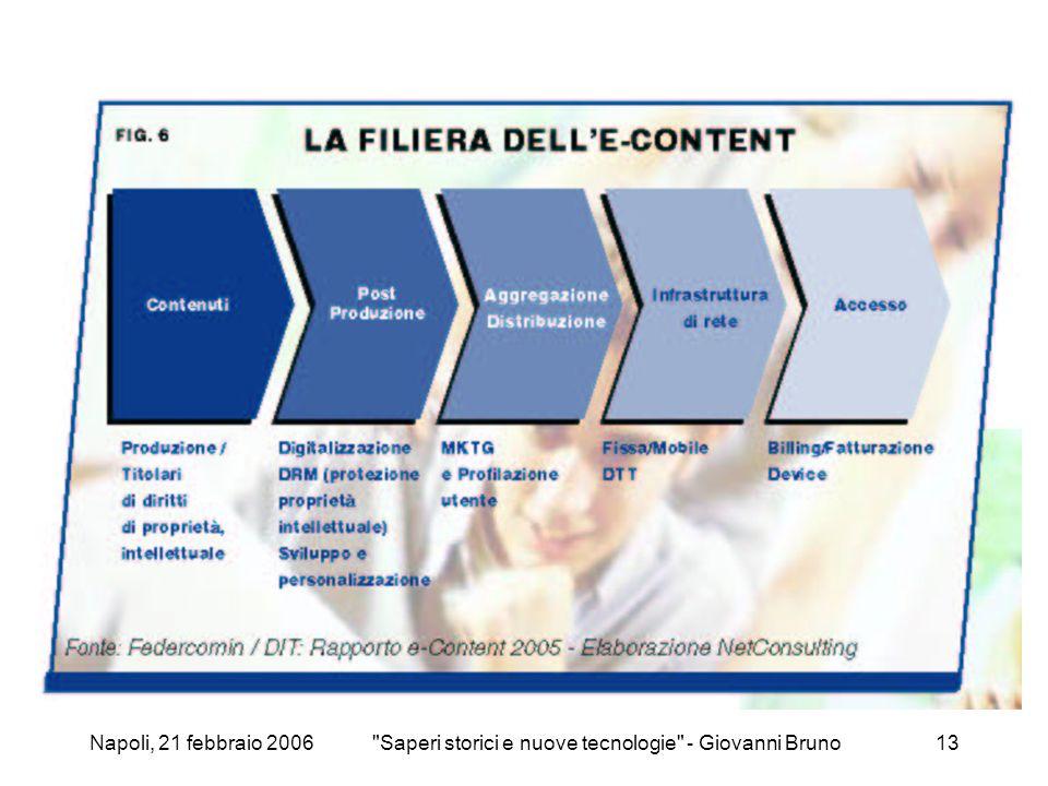 Napoli, 21 febbraio 2006 Saperi storici e nuove tecnologie - Giovanni Bruno13
